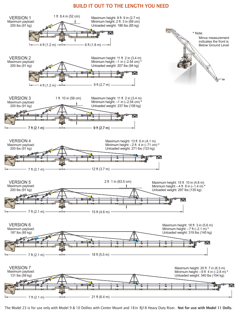 Model 23 Jib Specifications